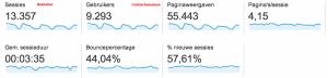 Doelgroepoverzicht-Google-Analytics-1024x248