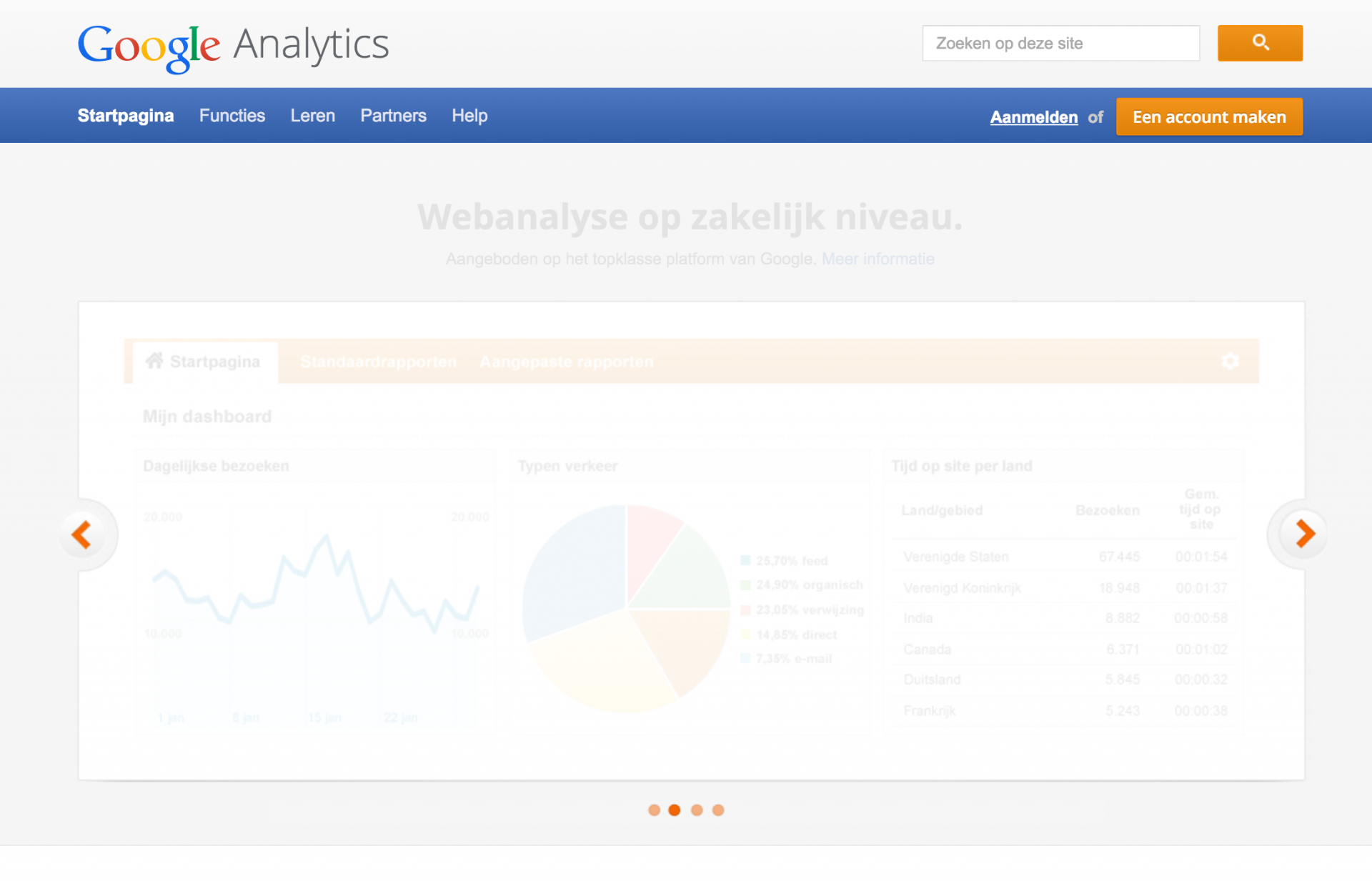 Inlogscherm Google Analytics